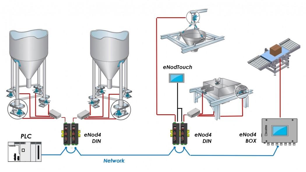SCAIME eNod4-T silo tartı ve hazne tartı