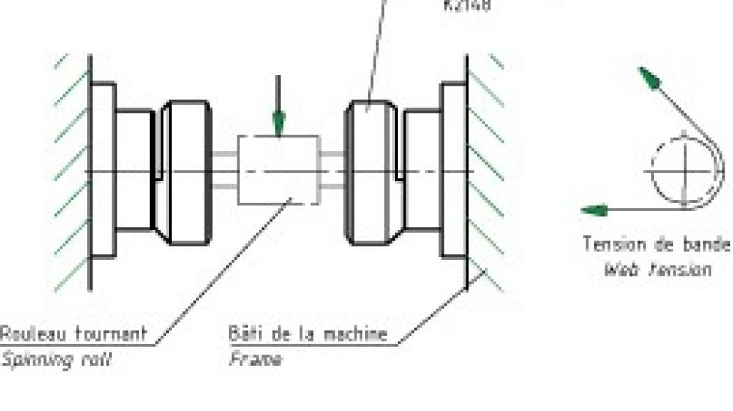 belt tension measurement